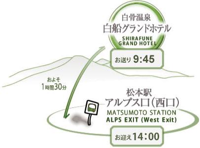 シャトルバス・送迎バスの時間